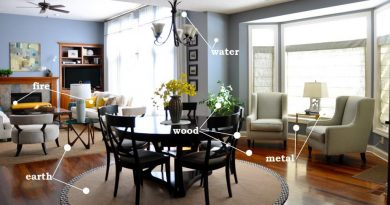 Feng Shui Home Decorating